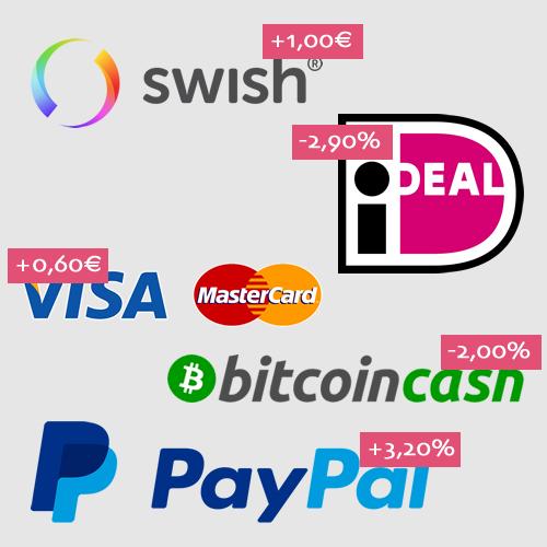 Paypal surcharge Prestashop
